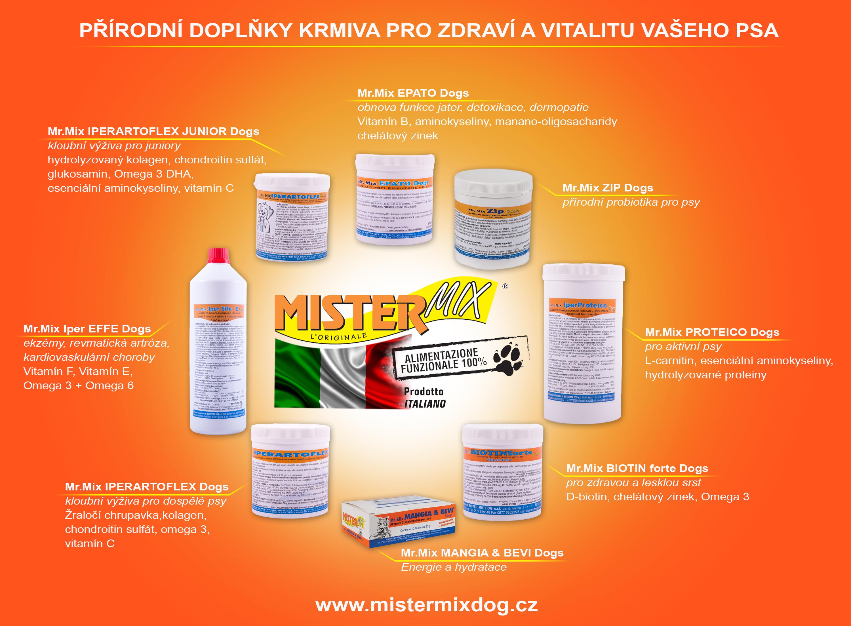grafiky_mister-mix_dplnky-výživy